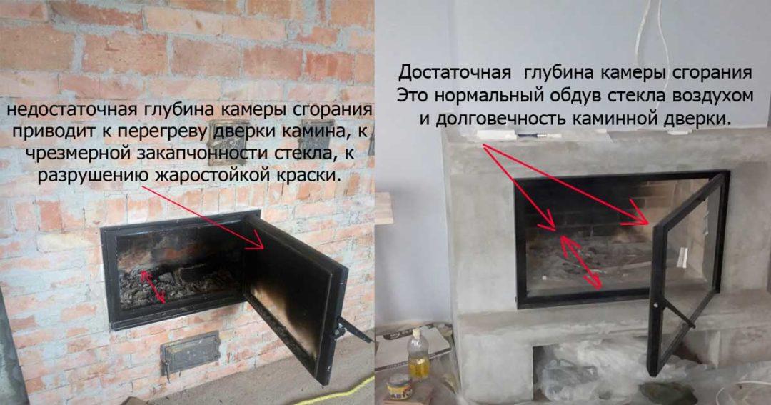 Як розрахувати розміри камери згоряння каміна
